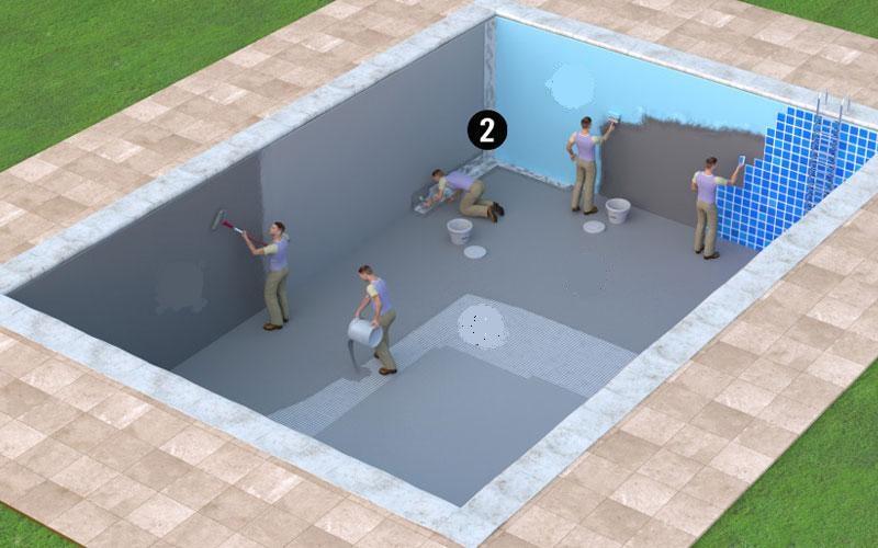 露台游泳池